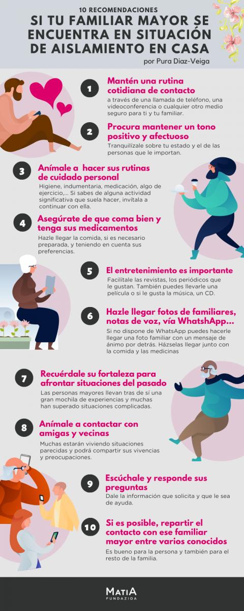 Infografía familiares de personas mayores que se encuentran en aislamiento en soledad